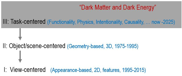 dark matter research paper Free dark matter papers, essays, and research papers.